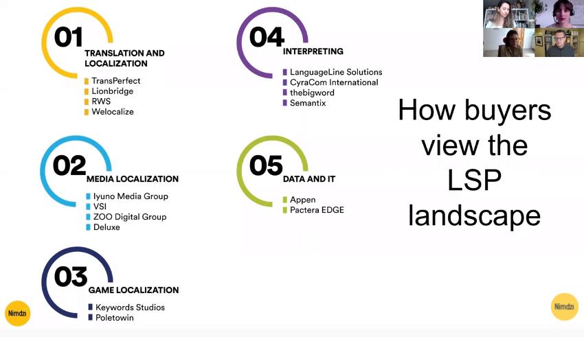 Panorama dal punto di vista dei clienti, webinar di Nimdzi insights